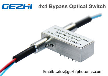 Dual 2x2B Fiber Optical Switches Non Blocking 5V 1310/1550nm